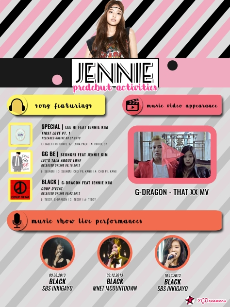 PREDEBUT JENNIE2