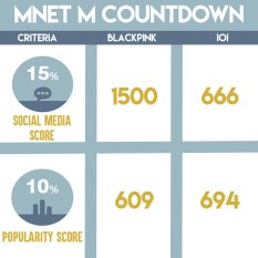 160818 MNET MCOUNTDOWN SCORE BREAKDOWN_3
