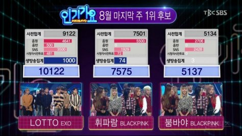 160828 SBS INKIGAYO breakdown