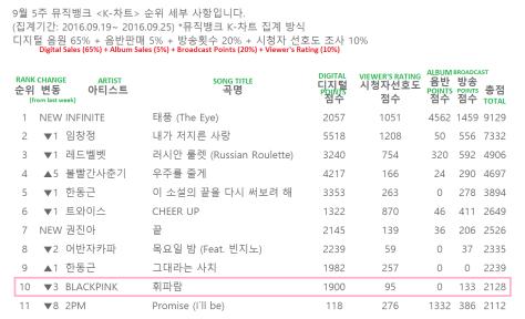 160930-music-bank-whistle-10