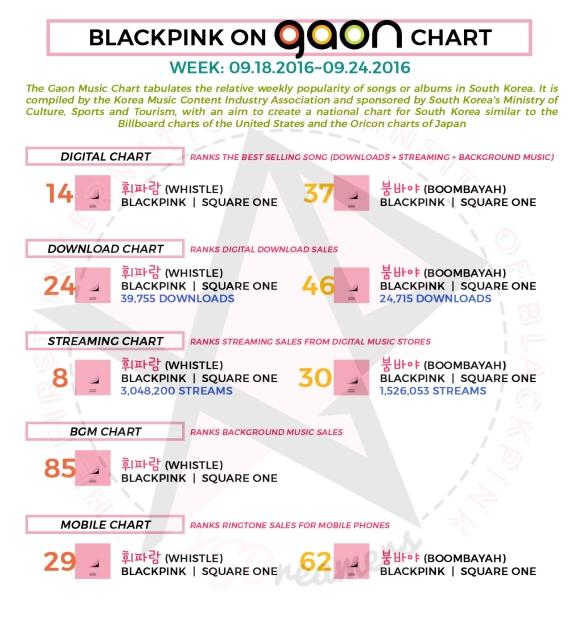 gaon-0918-0924