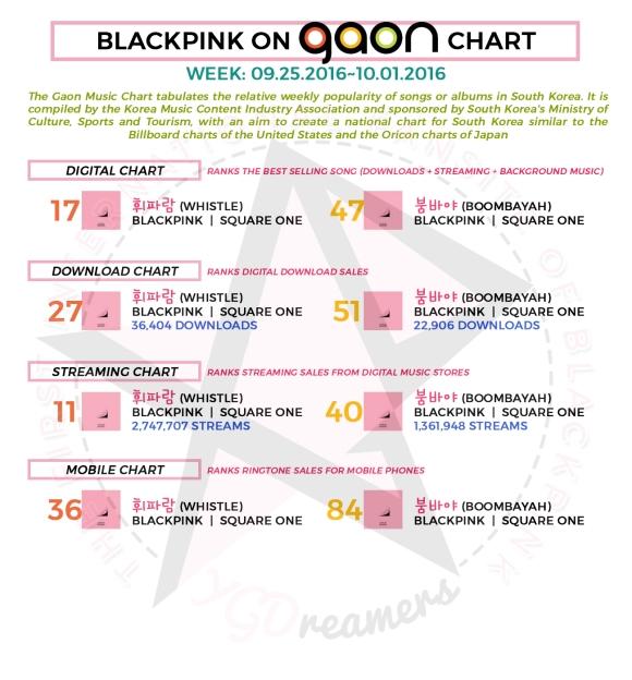 gaon-0925-1001