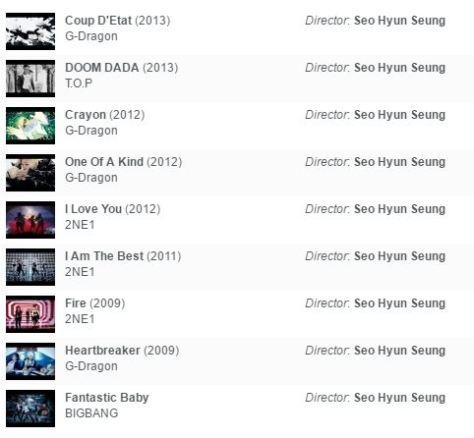 SEO HYUNSEUNG MVS