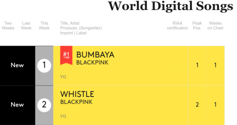 160827-world-digital-charts