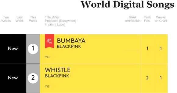160827-world-digital-charts