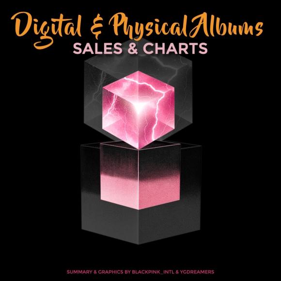 DIGITAL + PHYSICAL ALBUM SALES_CHARTS 0-2