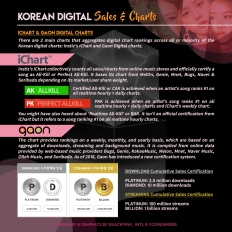DIGITAL + PHYSICAL ALBUM SALES_CHARTS 4