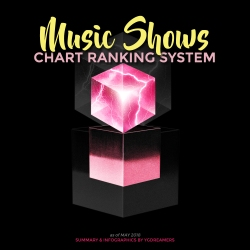 MUSIC SHOWS CHART RANKING SYSTEM 2018