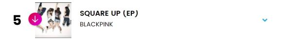 180728 WORLD ALBUMS CHART - SQUARE UP