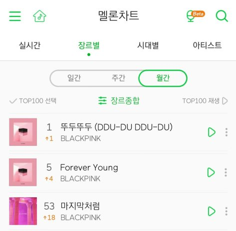180700 MELON JULY MONTHLY CHART - SQUARE UP