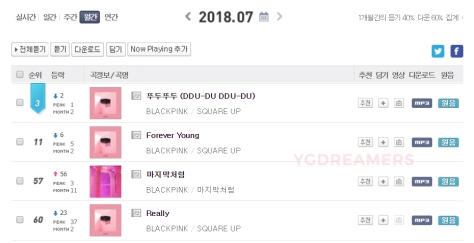 180700 MNET JULY MONTHLY CHART - SQUARE UP