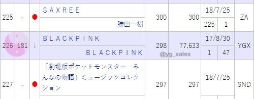 180801 Oricon Album Weekly Top 300 - BLACKPINK JP ALBUM