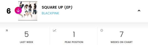 180811 WORLD ALBUMS CHART - SQUARE UP
