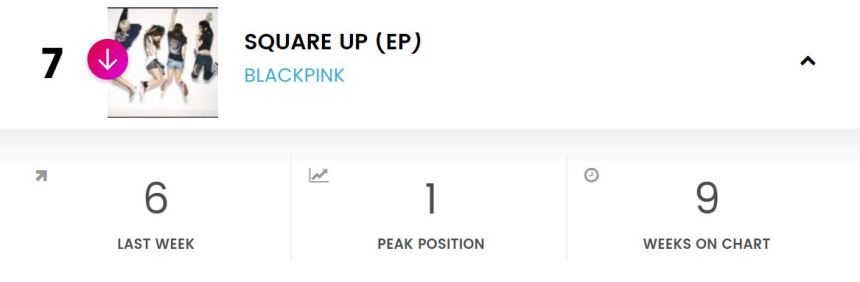 180825 WORLD ALBUMS CHART - SQUARE UP