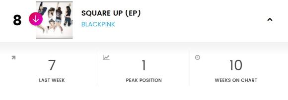 180901 WORLD ALBUMS CHART - SQUARE UP