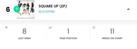 180908 WORLD ALBUMS CHART - SQUARE UP