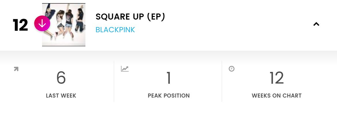 180915 WORLD ALBUMS CHART - SQUARE UP