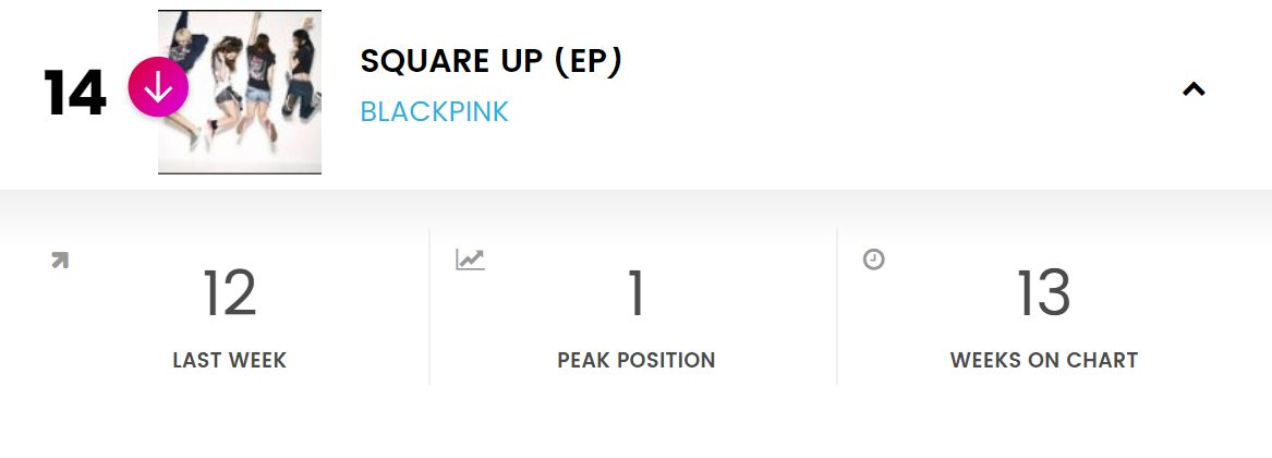 180922 WORLD ALBUMS CHART - SQUARE UP
