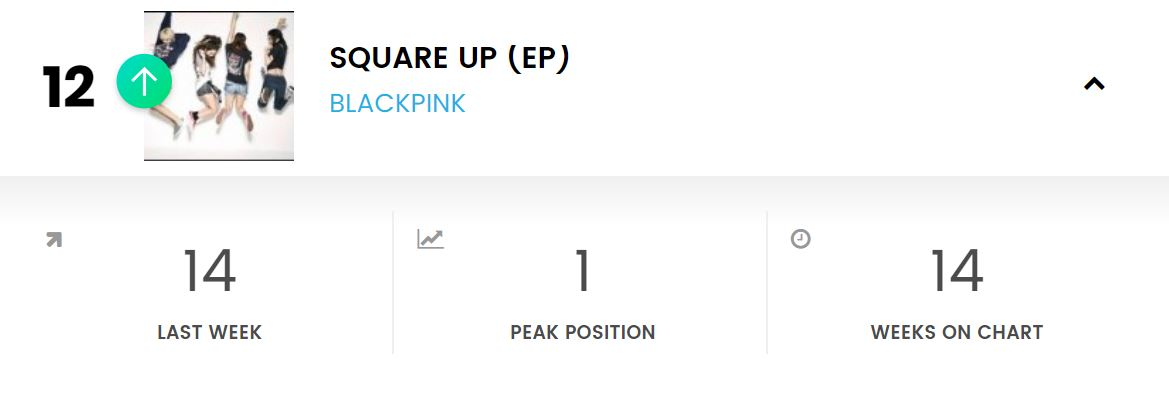 180929 WORLD ALBUMS CHART - SQUARE UP
