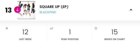 181006 WORLD ALBUMS CHART - SQUARE UP