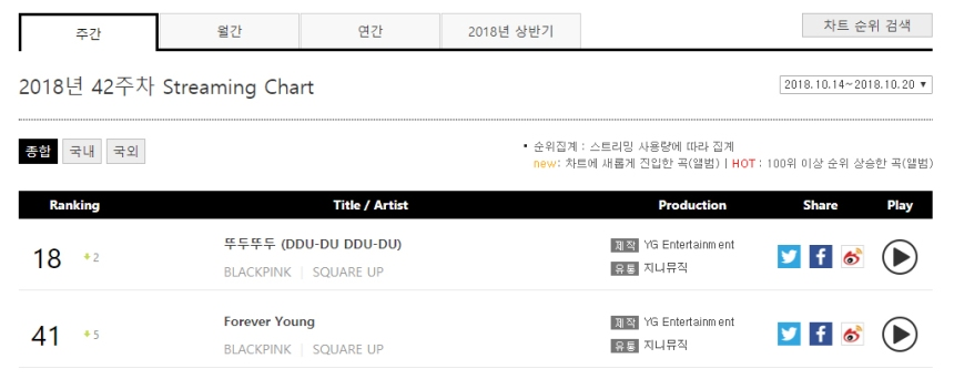 GAON 181014-20 STREAMING DOM+INTL