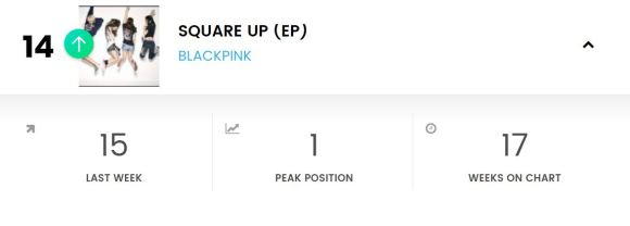 181110 WORLD ALBUMS CHART - SQUARE UP